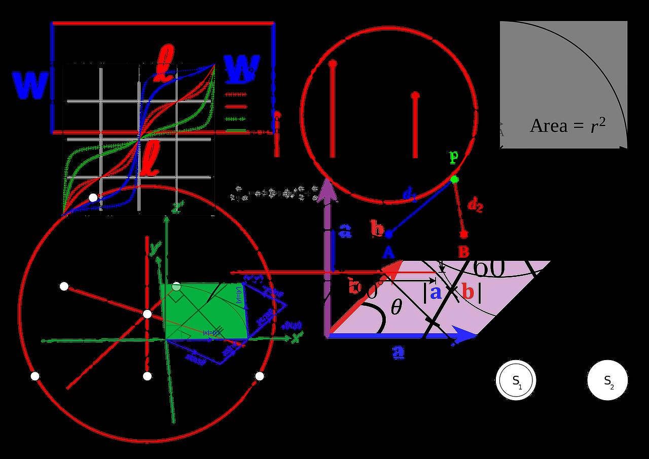 Output - Lösung
